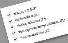 wikifolio-Arten