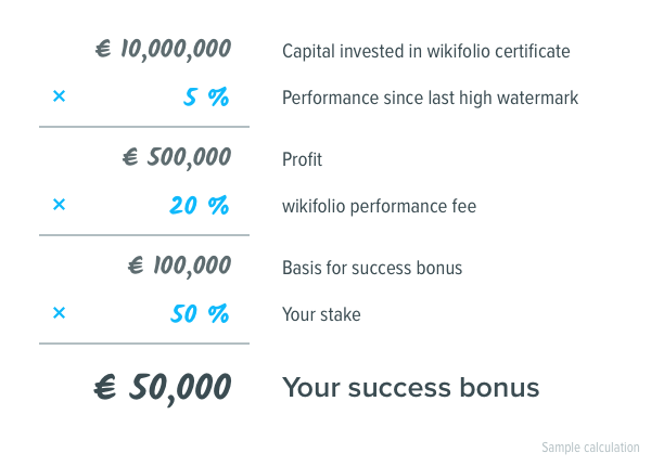 Example calculation success bonus
