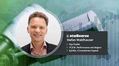 stefan-waldhauser-wikifolio-trader