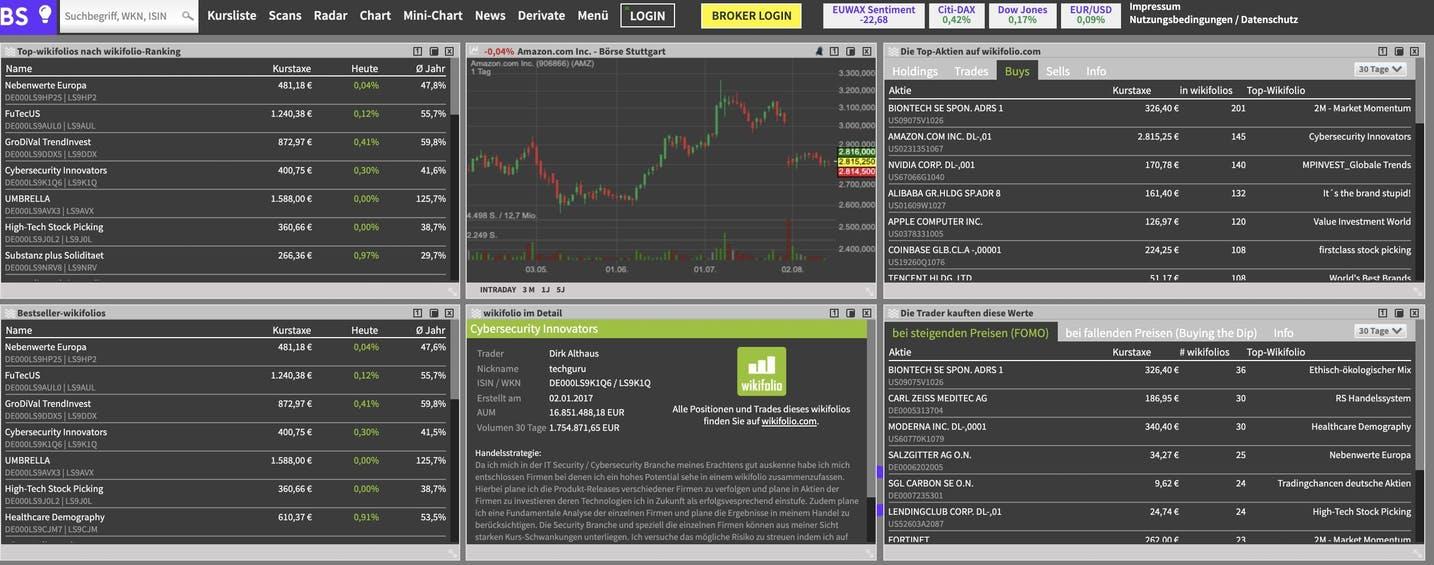 Ausschnitt des Trading Desks der Börse Stuttgart